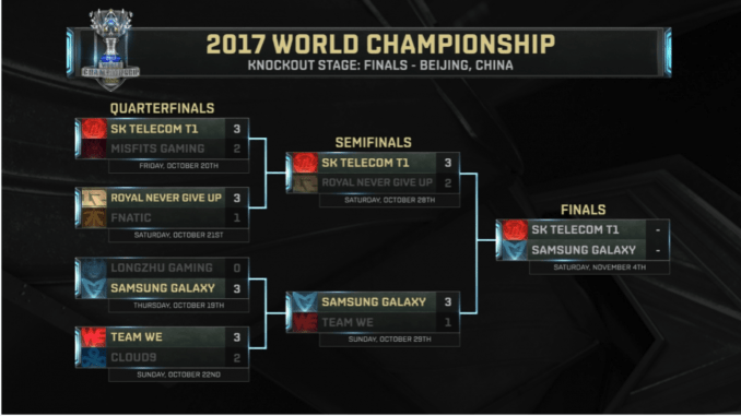 2017 Worlds Championship Finals