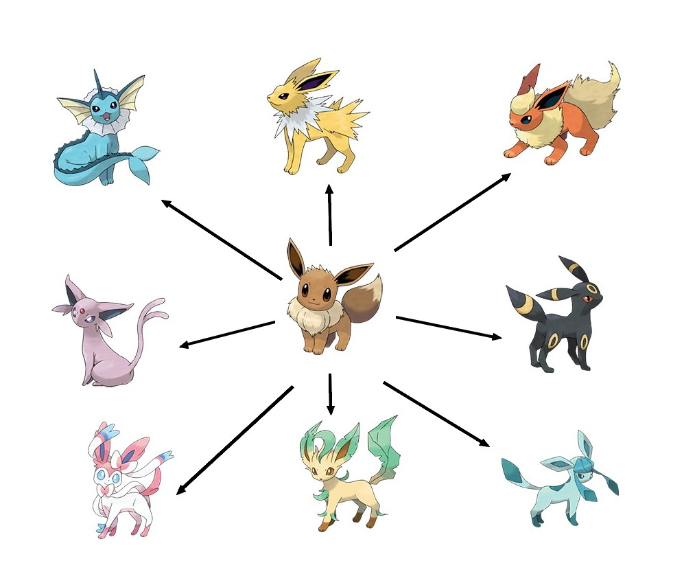 Eevee Evolutions and their Strategic Uses: Tips and Tricks