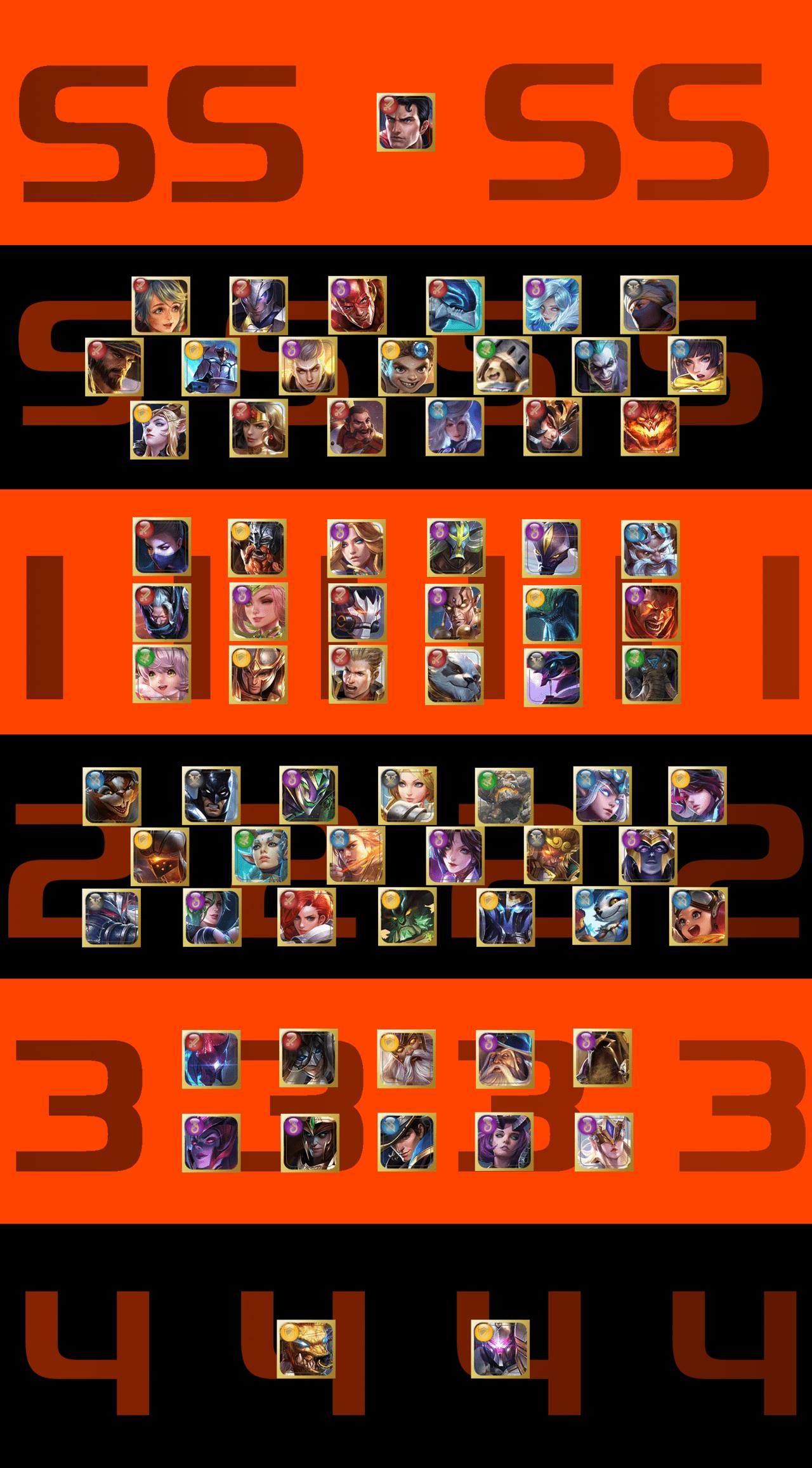 Arena of Valor Tier List (Sixth Edition) - SAMURAI GAMERS