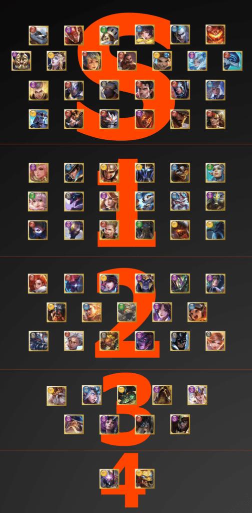Arena of Valor Tier List (Seventh Edition) - SAMURAI GAMERS