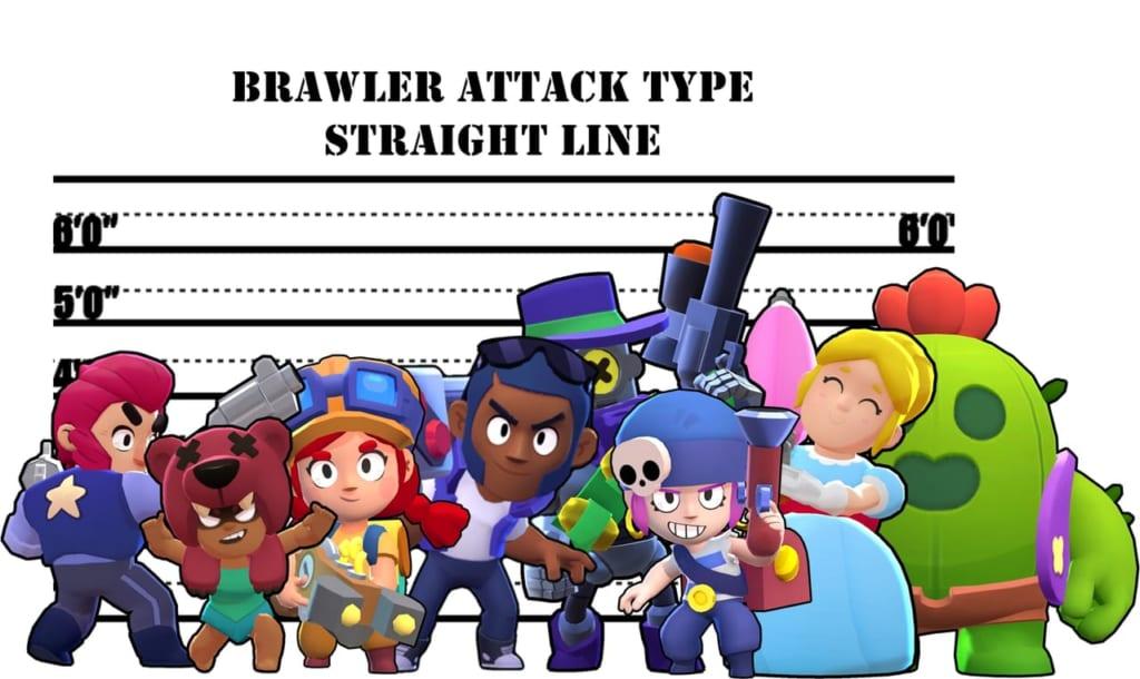 Brawl Stars Straight Line Attack Type