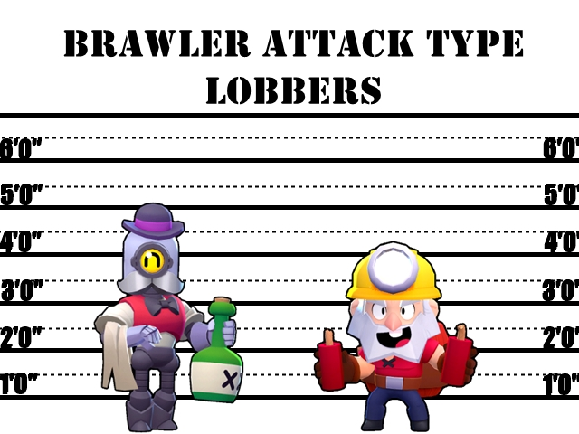 Brawl Stars Lob Attack Type