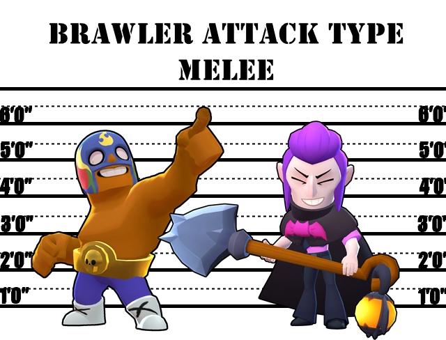 Brawl Stars Melee Attack Type