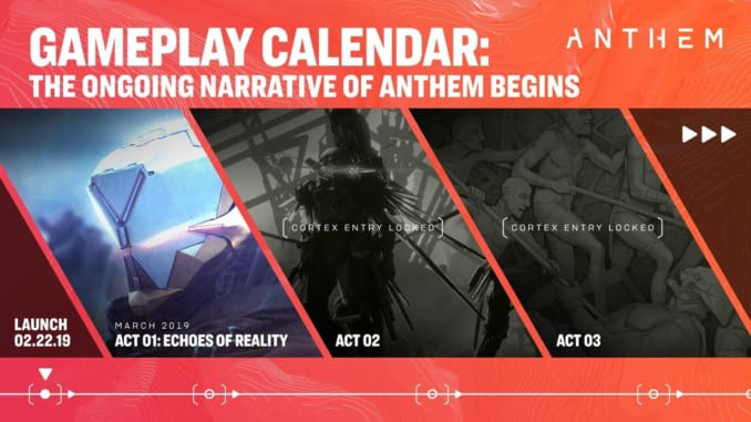 Anthem - Gameplay Calendar