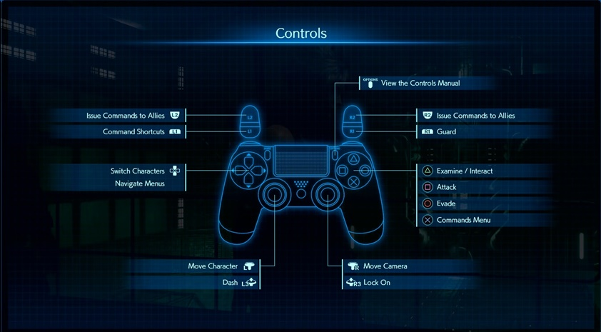 Final Fantasy 7 Remake / FF7R - Game Controls