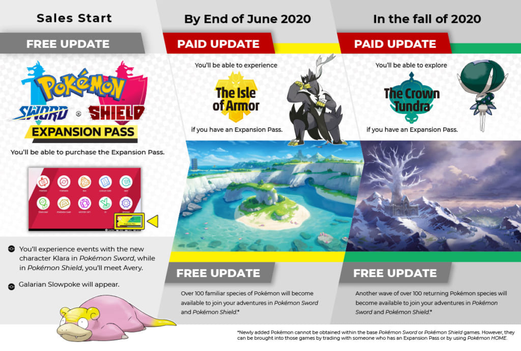 Pokemon Sword and Shield - Expansion Pass Roadmap