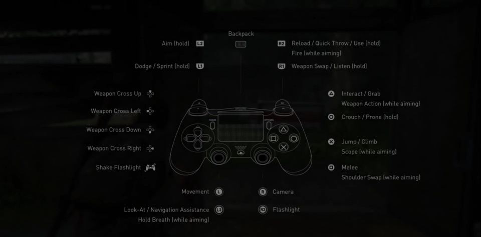 The Last of Us 2 - Game Controls
